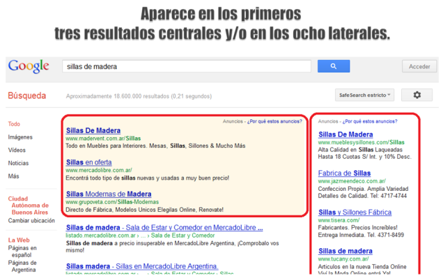 marketing en google Publicidad Google